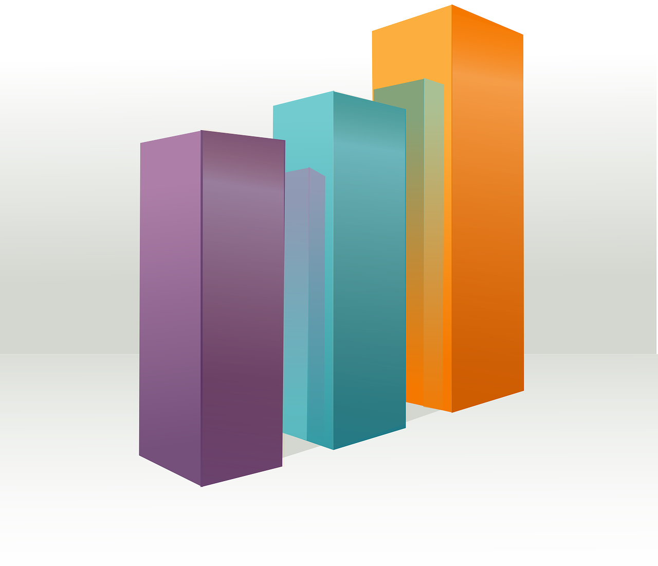 bar-charts