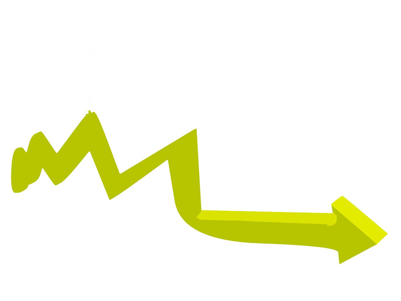 値下げ中のグラフ