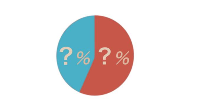 割合のグラフ