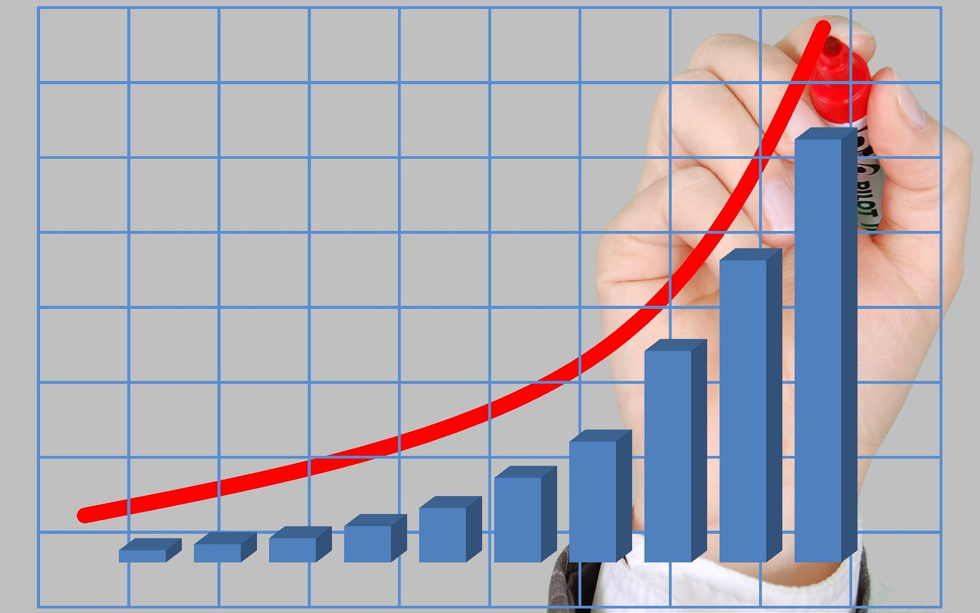 抜け毛が促進するグラフ