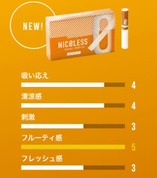 ニコレスのオレンジメンソール味